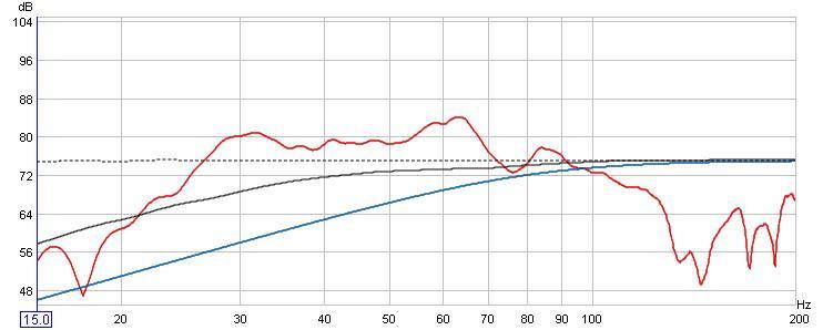 First bass measurement question...-bass-response-2.jpg