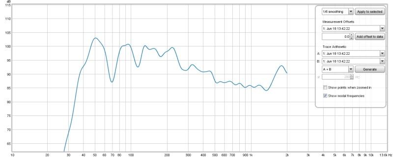 Deflector panels to limit peaks-bass-response.jpg