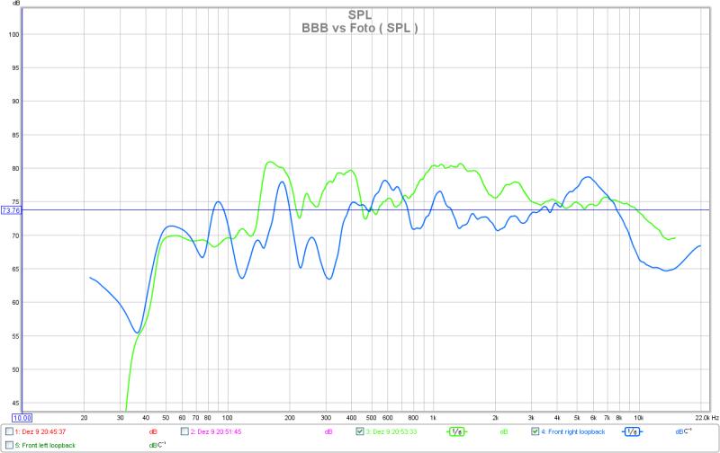 REW and firewire interface Motu-Traveller-bbb-vs-foto-spl-.png