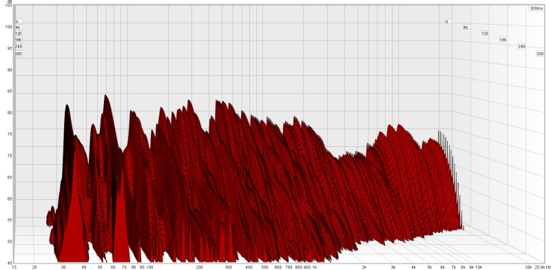 waterfall graph before and after initial room treatment - opinion request-befor-panels-scaled-800.jpg