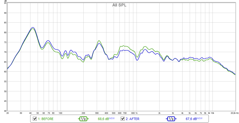 Feature request: Equalizer profile for Yamaha receivers-before-after.png
