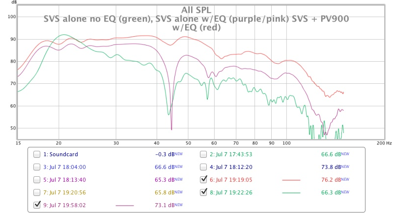 PB-2000 in the house-before-after-eq-hts-settings-graph.jpg