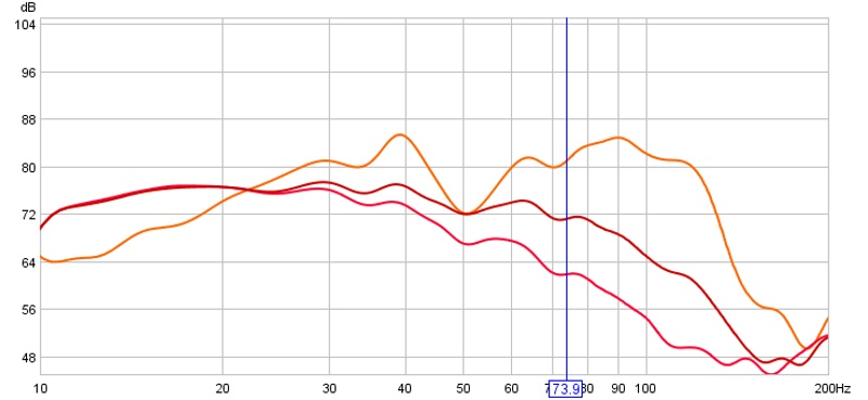 Best curve for Mid bass punch-before-after.jpg