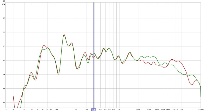 Is bass trapping making much difference (graphs inside)? - HELP PLEASE?-before-after.jpg