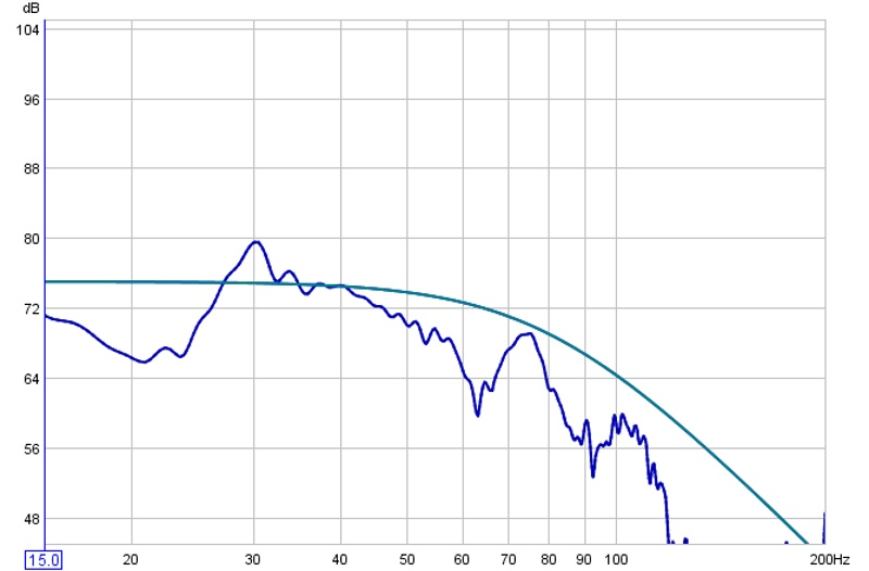 Audyssey Graphs - Please post your results!-before-aud.jpg