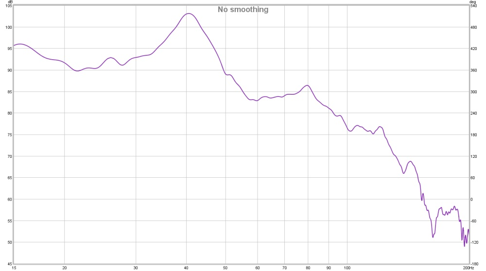 SVS CS Ultra graphs WOOT-before-bfd.jpg