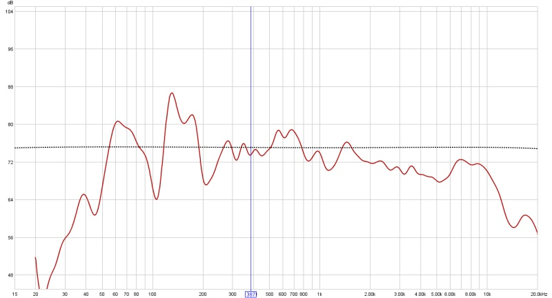 Is bass trapping making much difference (graphs inside)? - HELP PLEASE?-before.jpg