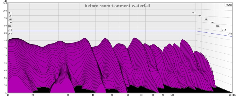 When is room treatment needed-before-room-treatment-waterfall.jpg