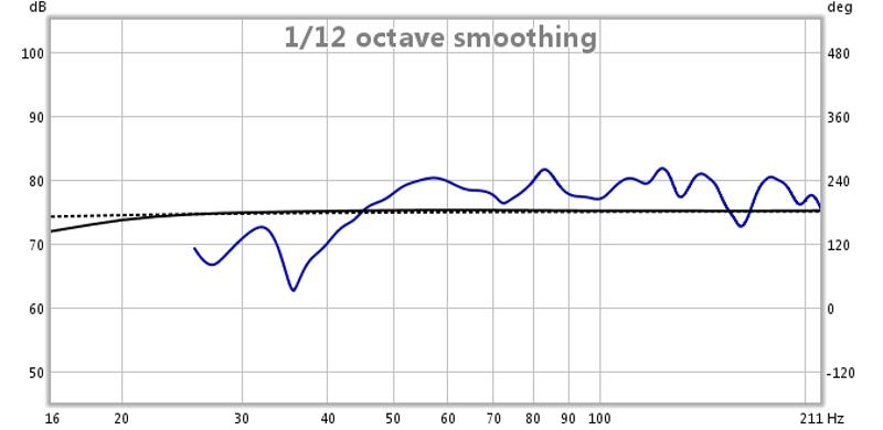 First Raw measurement-before_eq.jpg