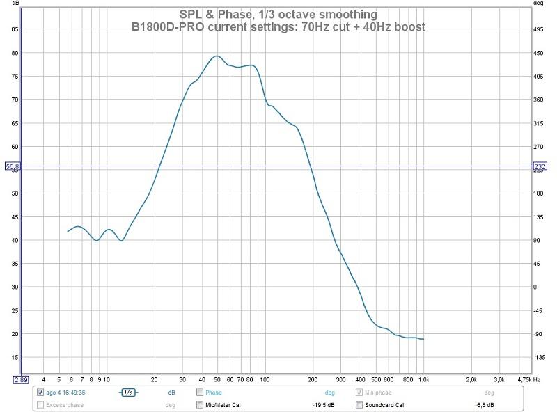 T/S Params measurement of mounted loudspeakers-behringer-b1800d-pro-current-settings-20120804bis-piccola.jpg