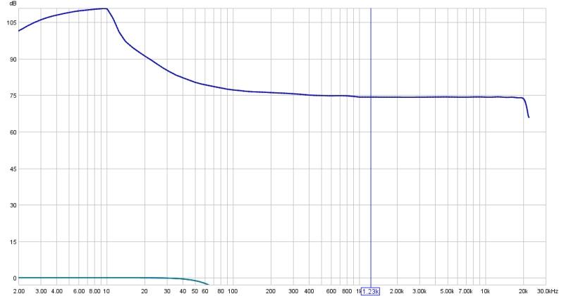 Finally Using REW-behringer-measurement-1.jpg
