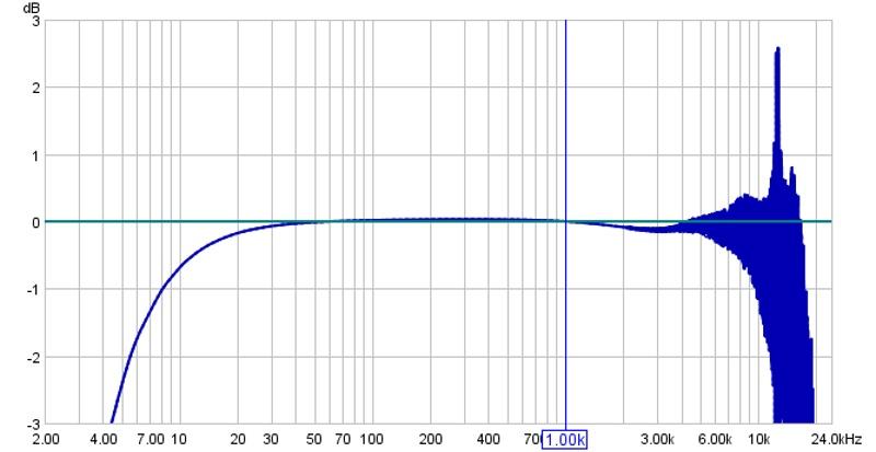 Finally Using REW-behringer-souncard-calibration-2.jpg