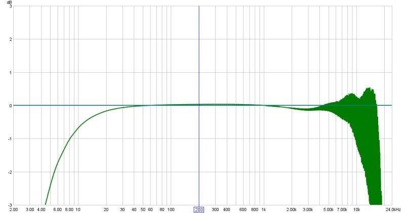 Finally Using REW-behringer-soundcard-calibration.jpg
