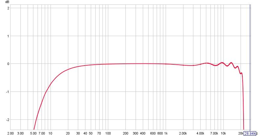 USB SoundCard - VISTA compatible-behringer-uca202-fr.jpg