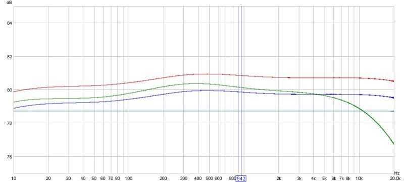 Behringer UB802 response-behringer-xenyx-802-responses..jpg