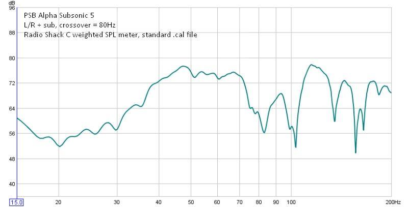 REW Novice graph-best-graph.jpg