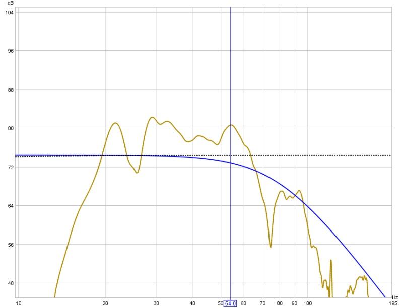 1st Runs on my HT System-best-sub-25hz-6-40hz-2-63hz-2-angled-behind-couch-.jpg