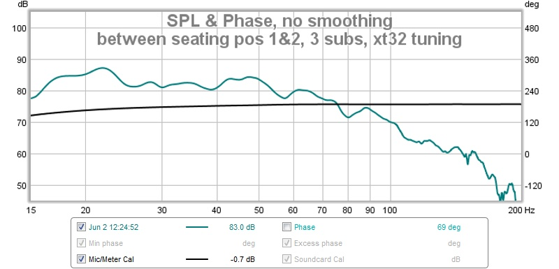 Help needed to decipher my graphs.-between-pos-1-2-3-subs-xt32-tuning-14th-june.jpg