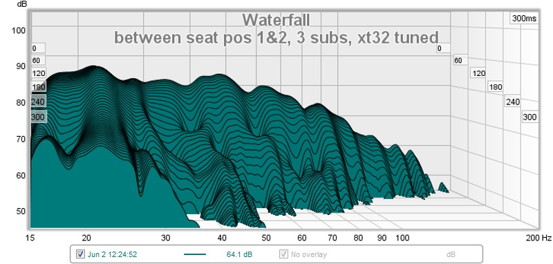 Help needed to decipher my graphs.-between-seat-pos-1-2-xt32-tuned-waterfall-14th-june.jpg