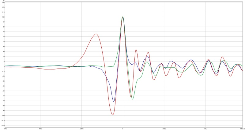 New function required : implementation of Low pass and High pass filters to perfectly simulate response curve with EQs-beyma-impulse-window-ir-.jpg
