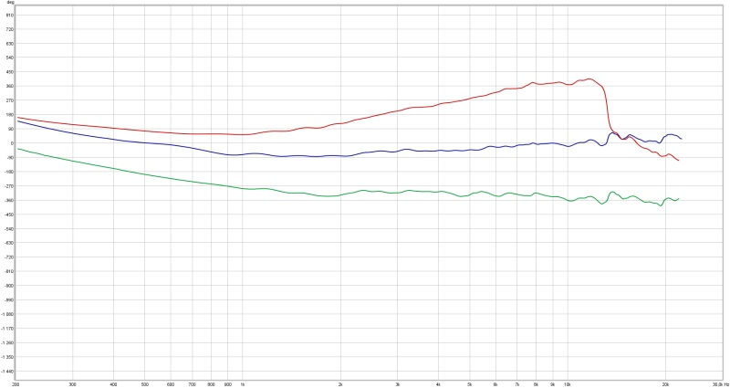 New function required : implementation of Low pass and High pass filters to perfectly simulate response curve with EQs-beyma-phase-window-ir-.jpg