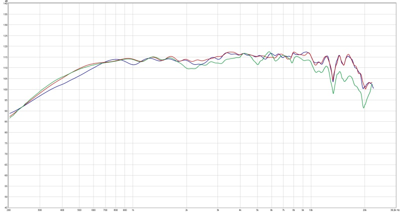 New function required : implementation of Low pass and High pass filters to perfectly simulate response curve with EQs-beyma-spl-window-ir-.jpg