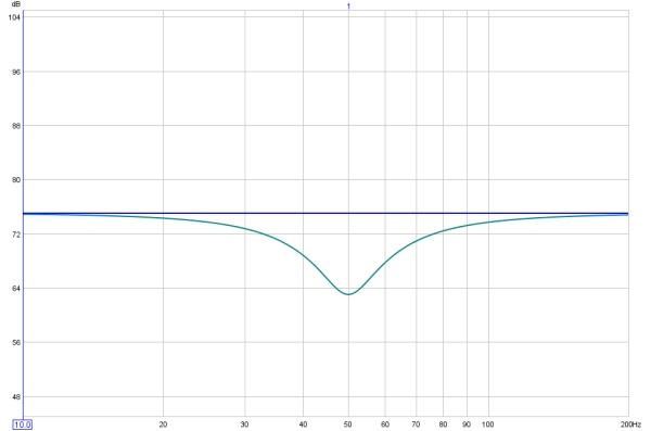Parametric (Peaking) EQ variations-bfd-1124-1-3-octave-20-60-.jpg