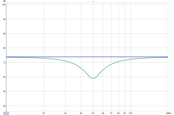 Applying EQ filter, get worst response: what's wrong?-bfd-1124-1-3-octave-20-60-.jpg