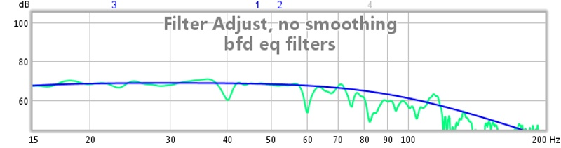 please help with sub graphs-bfd-eq-filters.jpg