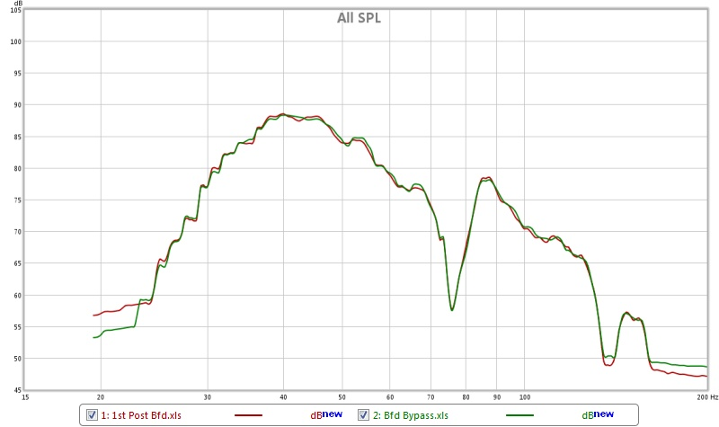 BFD has NO effect on Frequency response graph-bfd-eq-vs-bfd-bypass.jpg