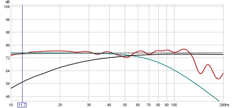 New diy sub-bfd-filters-4-measurement.jpg