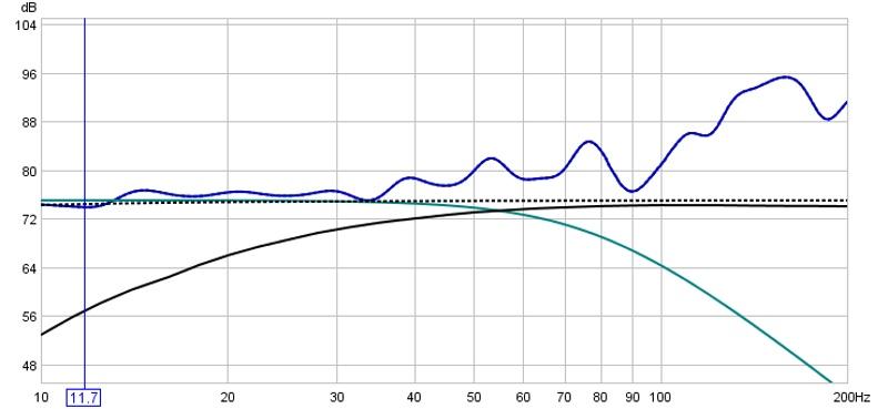 New diy sub-bfd-filters-4-subspeakers.jpg