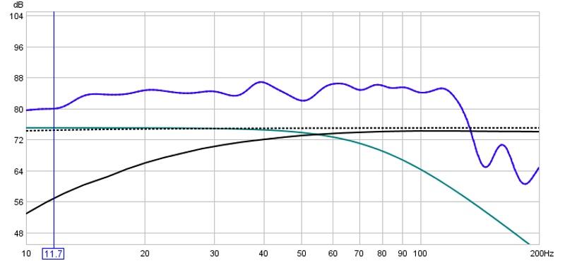 New diy sub-bfd-filters-preset-1-measurement.jpg