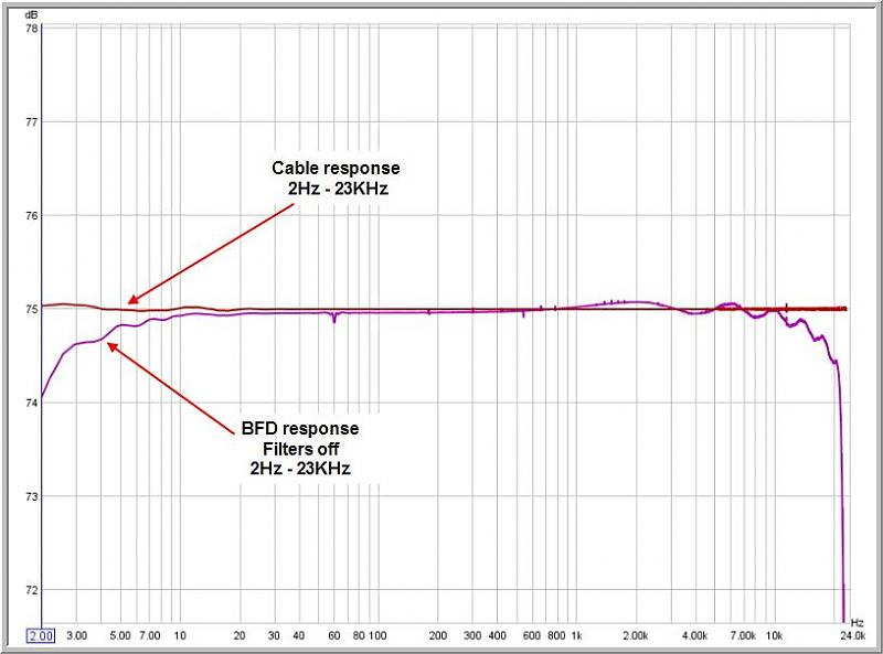 Does an (S)LLT require a subsonic filter?-bfd-response-cable-loopback-expand.jpg