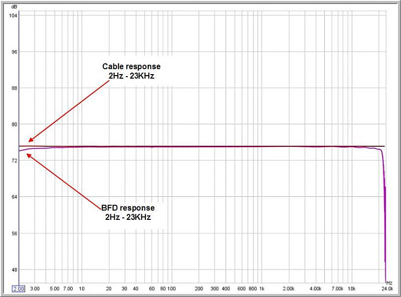 Does an (S)LLT require a subsonic filter?-bfd-response-cable-loopback.jpg