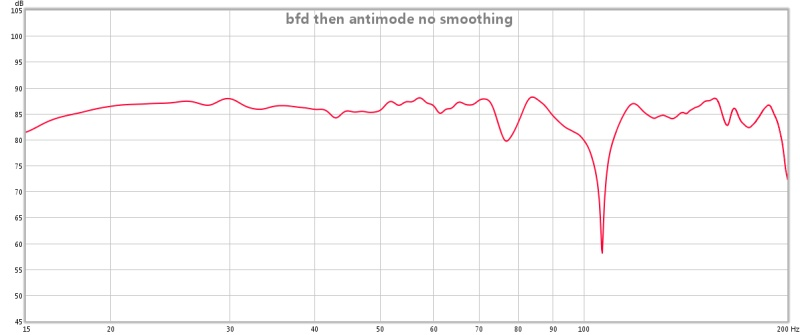 BFD vs ANTIMODE-bfd-then-antimode-no-smoothing.jpg