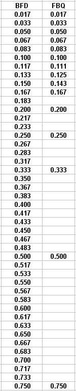 Behringer FBQ2496 or DSP1124P-bfd-vs-fbq.jpg