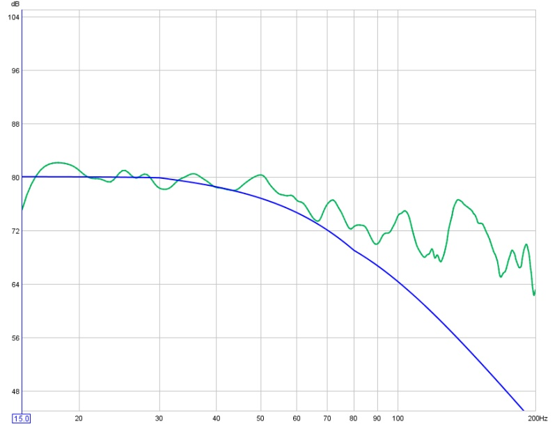 REW Noob-bfd-house-curve.jpg