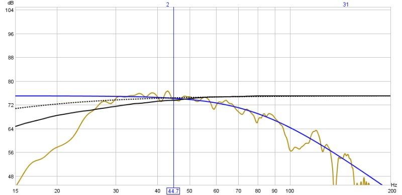 BFD 2496 setup and graphs-bfd24-96.jpg