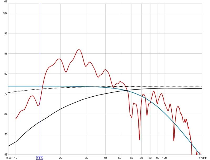 SVS Plus/2 measurment-bfore-eq.jpg