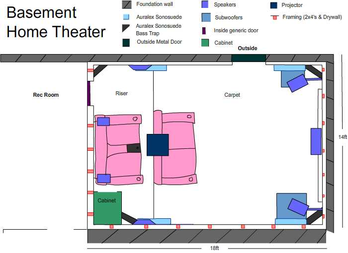 Appreciate some opinions on how to improve acoustics in theater room-bht.jpg