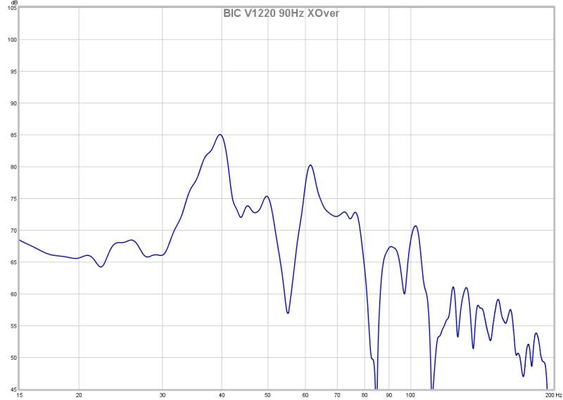 BIC V1220 REW Results-bic_sub_90hz_4db.jpg