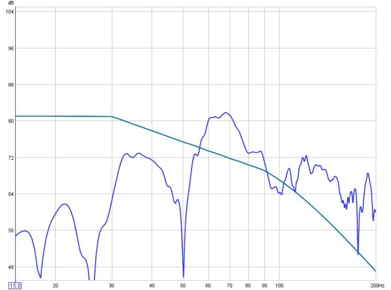 REW finds peaks but doesn't find valleys???-bj-s-room-baseline.jpg