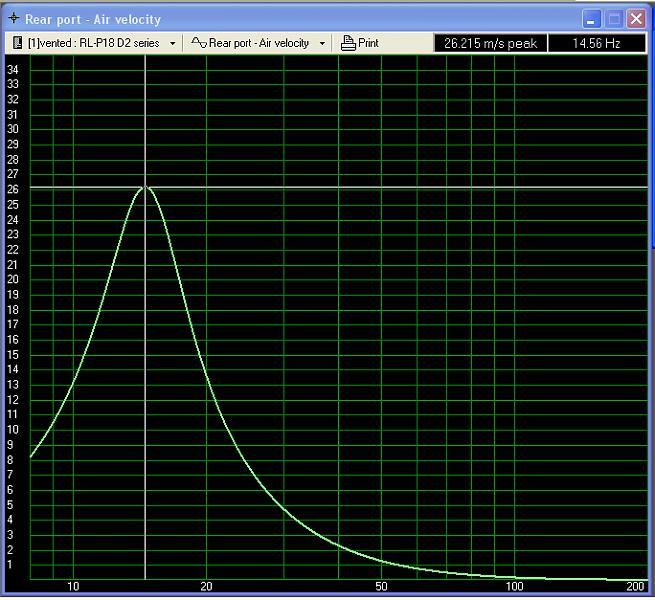 Dual RL-P18 LLT for my 2000 cu ft HT soon-blaser-rl-p18-d2-series-air-velocity.jpg