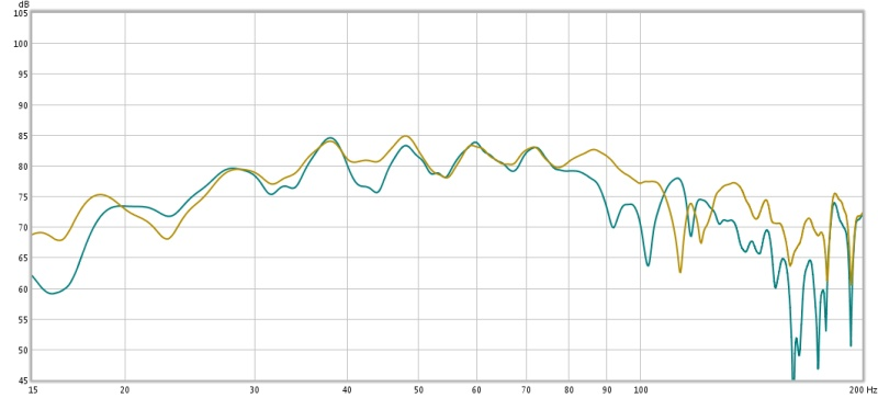 First graphs .. please review-both-mains-0-180.jpg