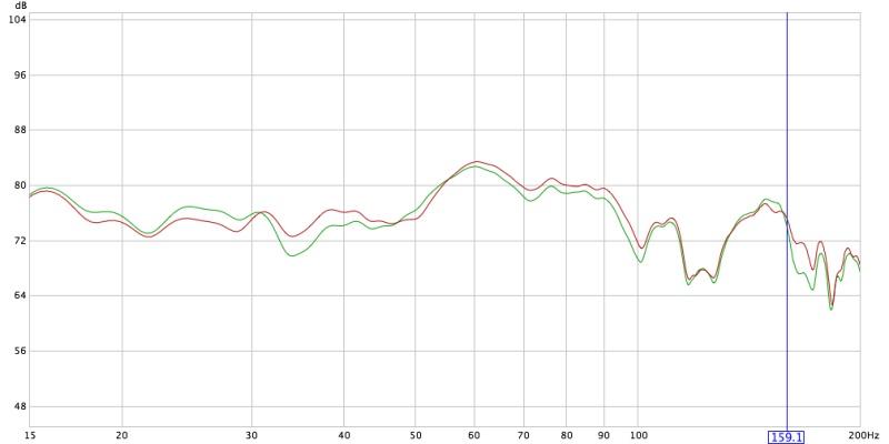 Using REW to setup B&K PEQ and notch filter-both-me.jpg
