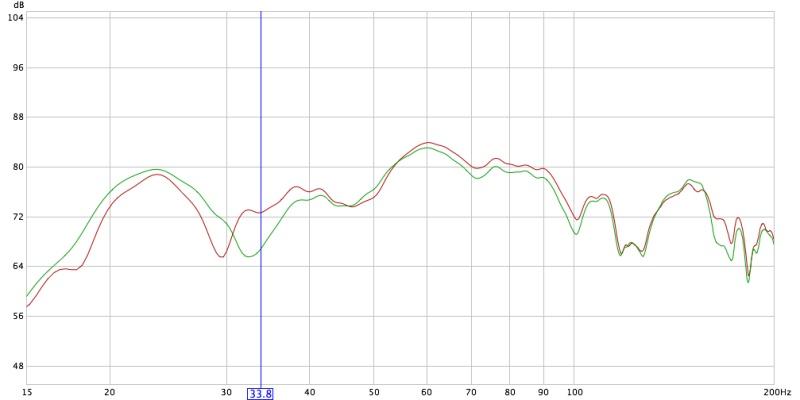 Using REW to setup B&K PEQ and notch filter-both-mo.jpg