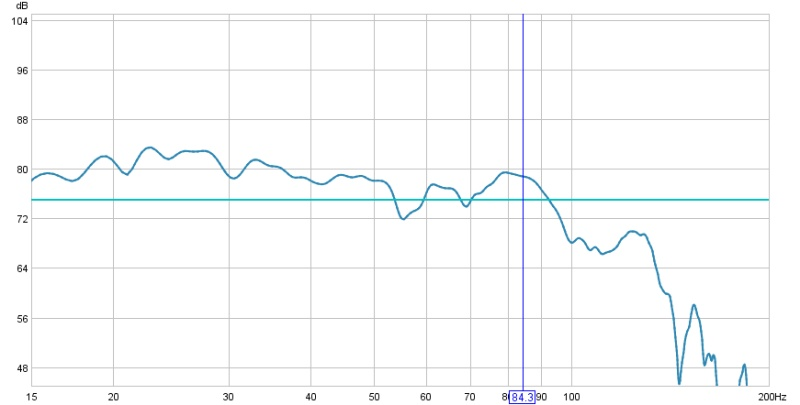My first graph!Whatta Mess!-both-subs-3-filters-jan-10.jpg
