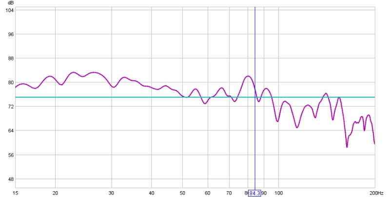 My first graph!Whatta Mess!-both-subs-nains-after-3-filter-bfd.jpg