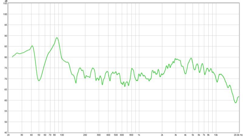 New Measurement-both-subs-hpf-100hz-2-23-14.jpg